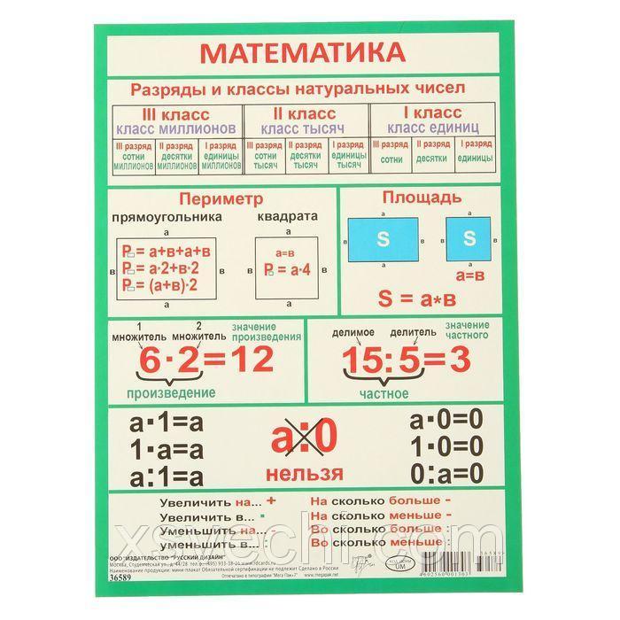"""Карточка-шпаргалка """"Математика"""" А5"""